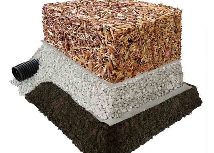 the layers of Woodcarpet® - Equine Footing System 21, 24, 25, 26